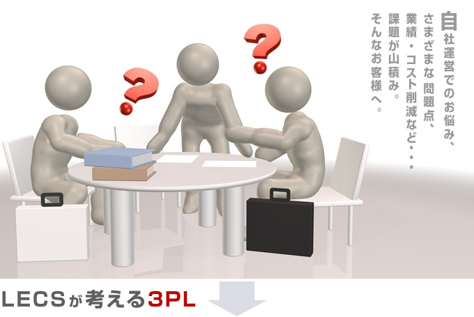 LECSが考える3PL
